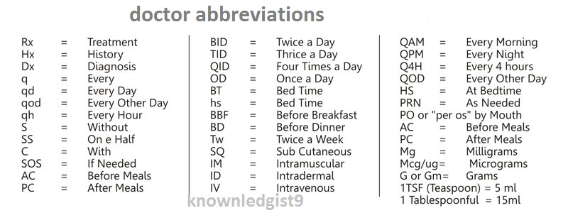 tid medical abbreviation