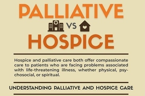 Palliative and Hospice Care